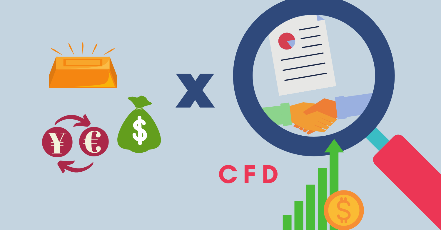 CFD Trading magnifying effect