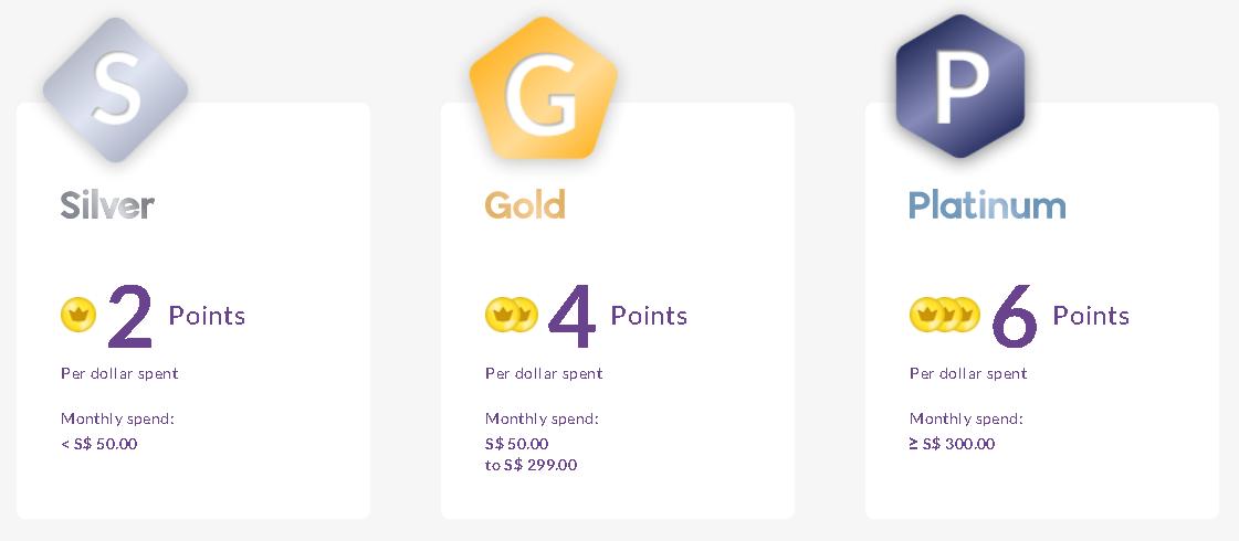 Singtel Dash Rewards Vouchers 1