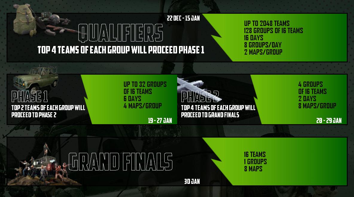 Mountain Dew x PUBGM Tournament Schedule