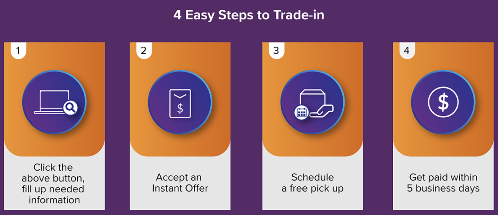 4 steps to take part in Lazada Online Tech Show trade-in programme