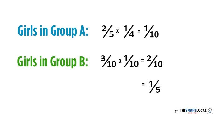 2019 psle question explanation fractions 2
