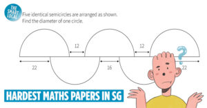 PSLE Maths Questions in singapore cover