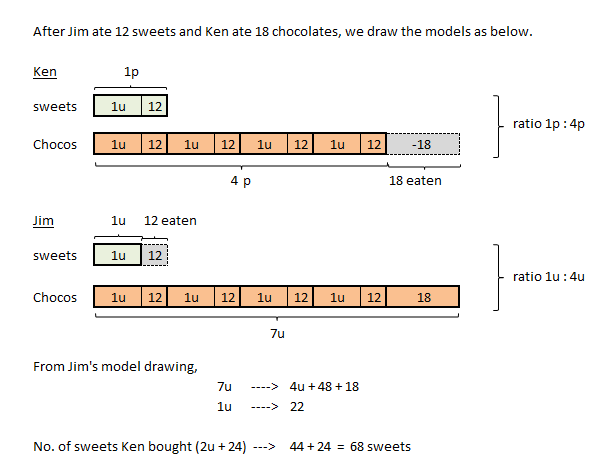 psle maths question in 2009 paper