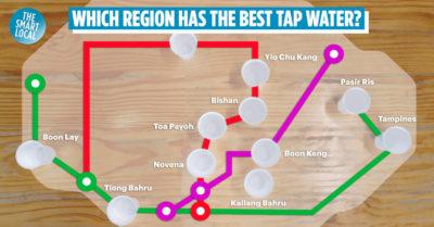 Singapore Tap Water Ranking