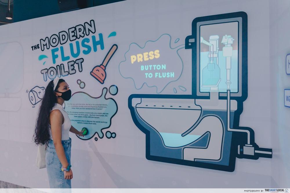 Know Your Poo Exhibition - modern flush toilet