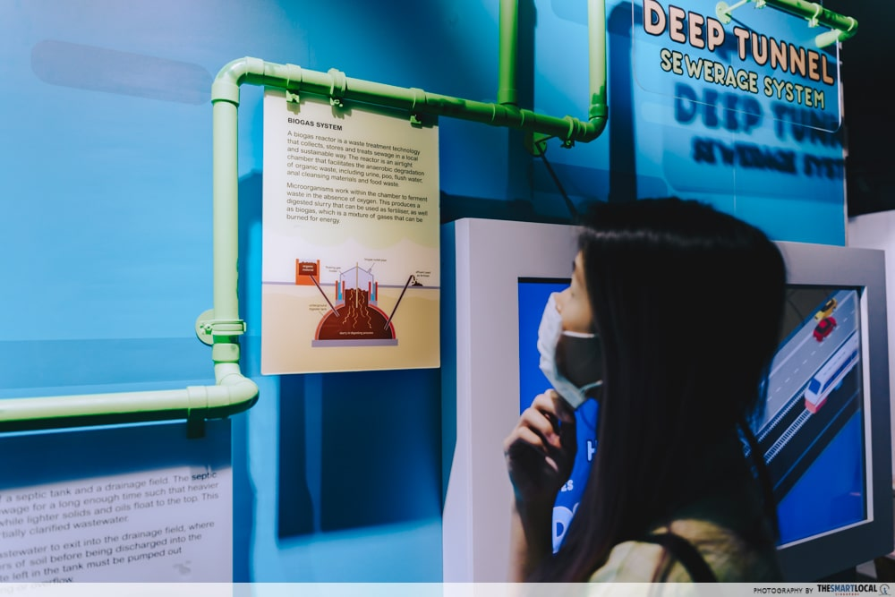Know Your Poo Exhibition - Deep Tunnel Sewerage System