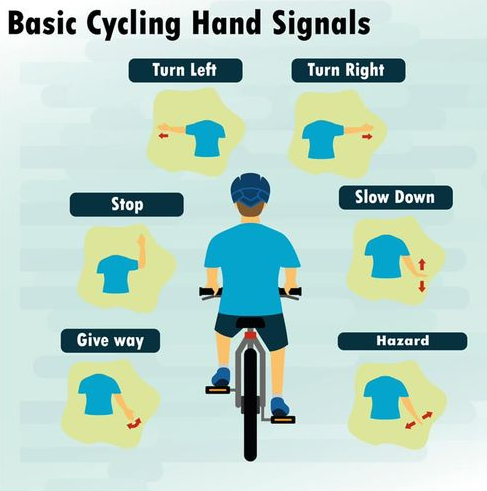 singapore cycling hand signals infographic