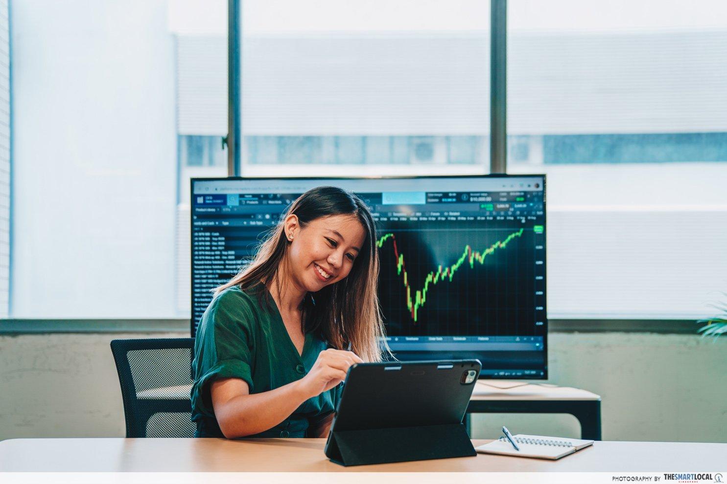 investing in market